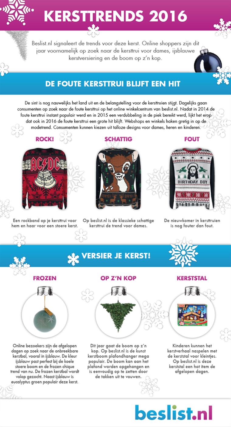 Kersttrui Met Dab.Kersttrend 2016 Lekker Rebels Deze Kerst Kerstmarkten Net